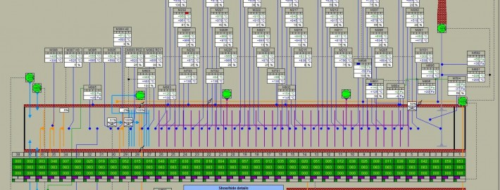 Industrial automation software WINCC